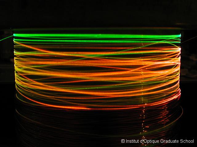 TPs Laser | Laser lab work