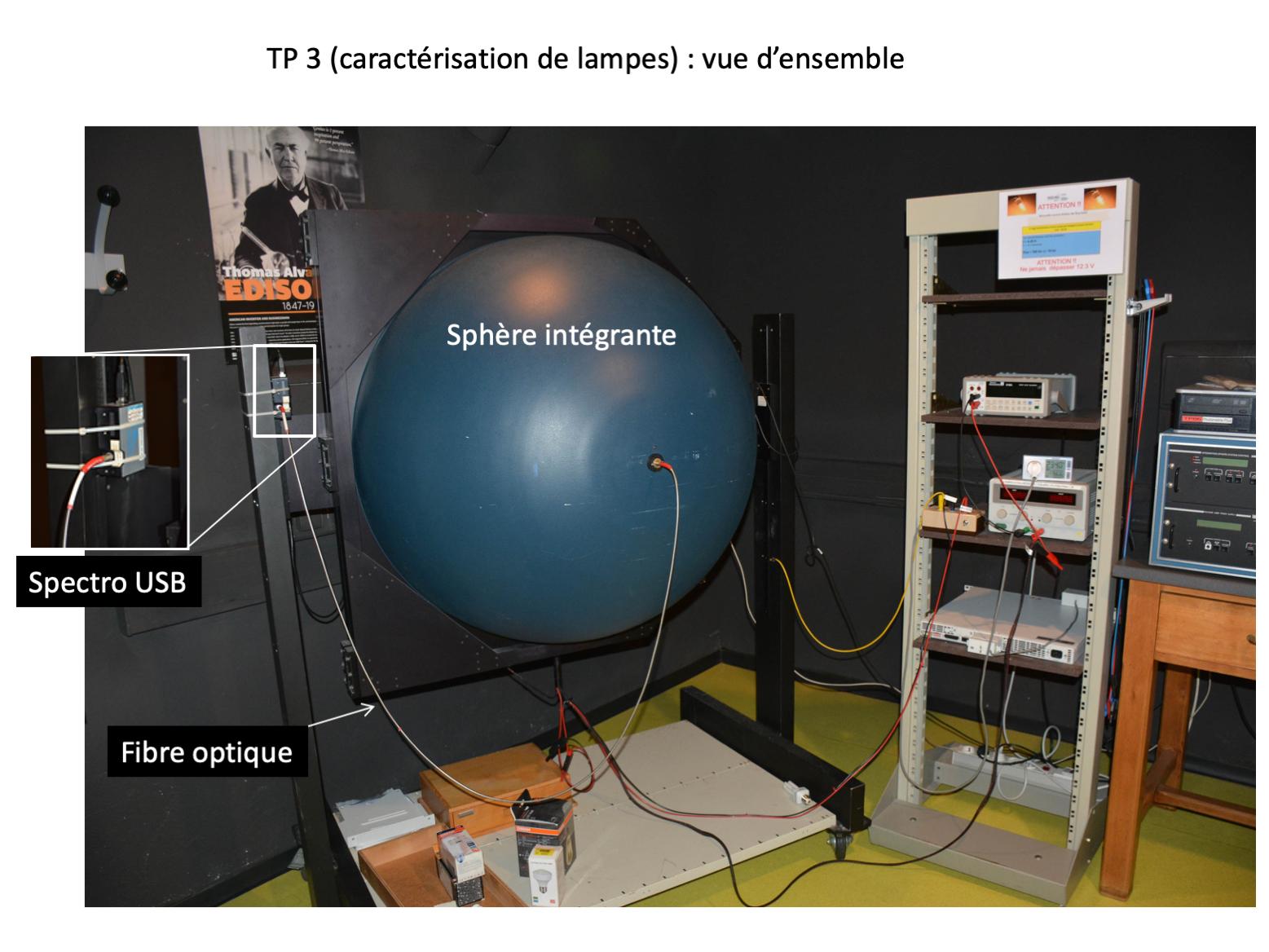 Photométrie – Banc de mesure de l'efficacité de sources pour l'éclairage