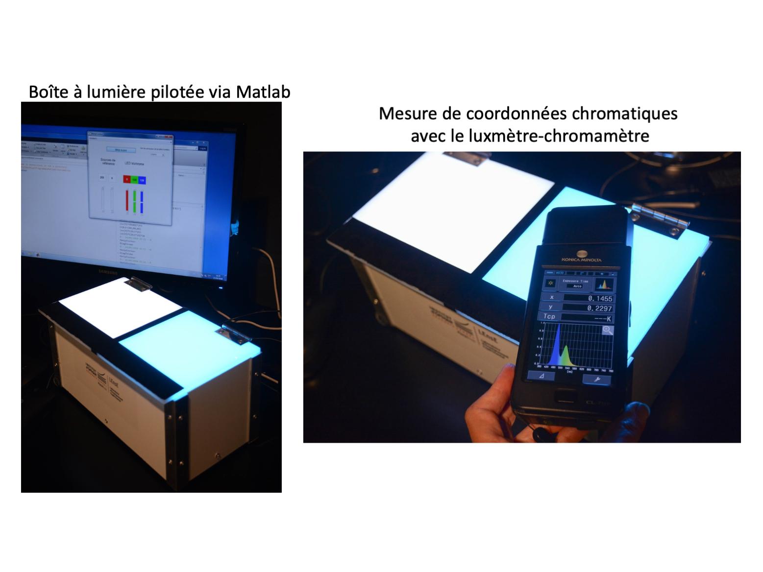 Photométrie – Banc de mesures colorimétriques