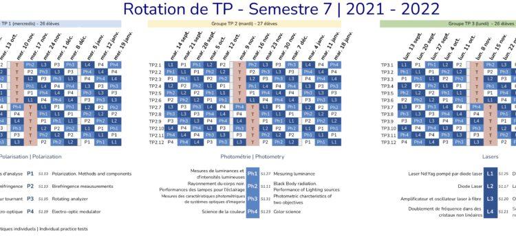 Photonique S7 • Modalités | Academic terms