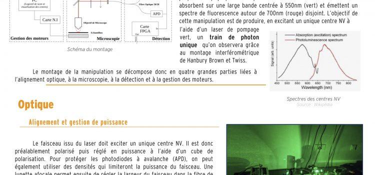 [MInE] PIMS 2021 • Centres NV du diamant • Posters