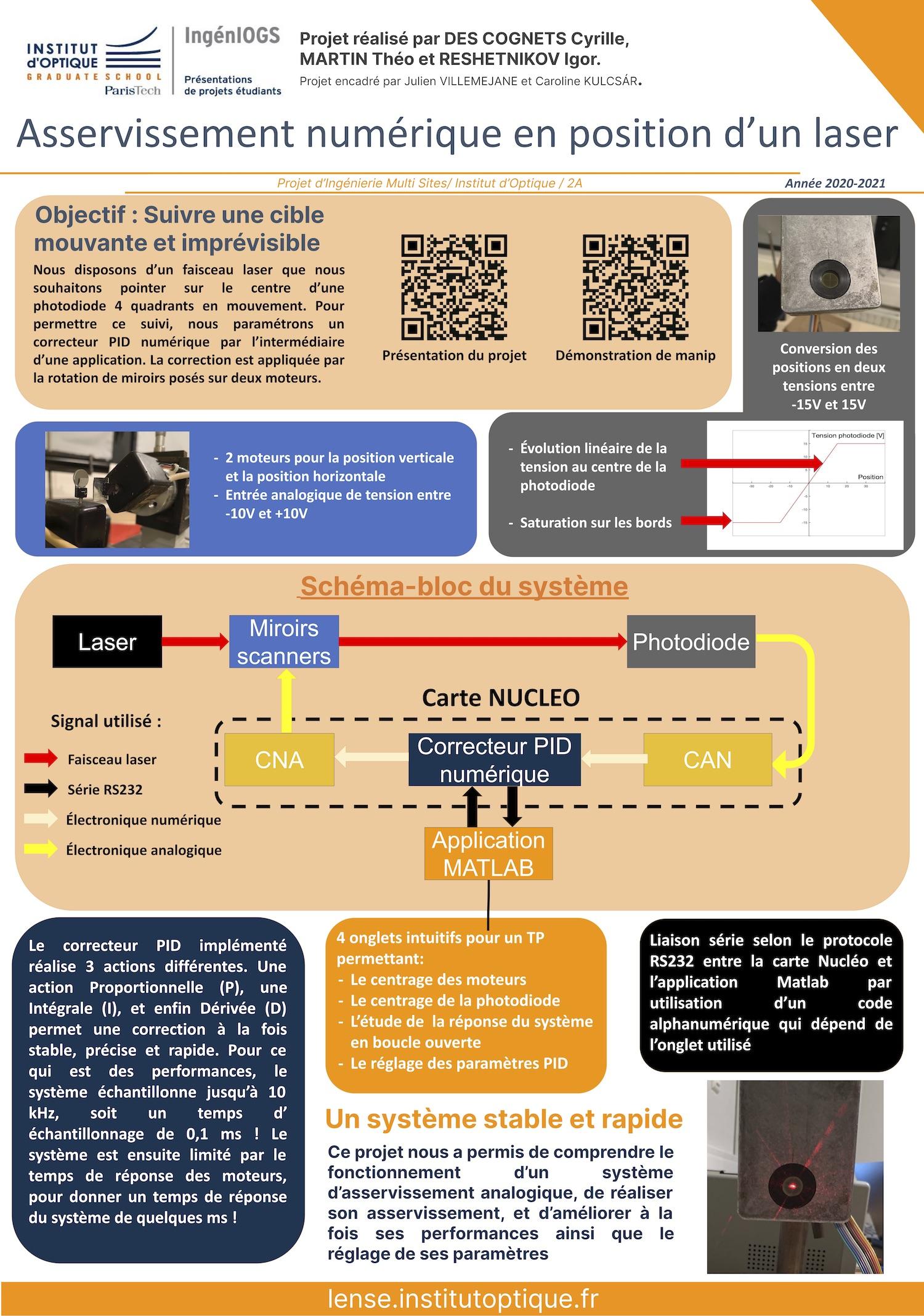 PIMS 2021 • Asservissement Laser • Posters et vidéos
